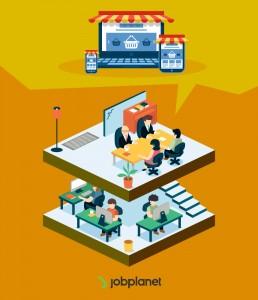 kerja di perusahaan e-commerce